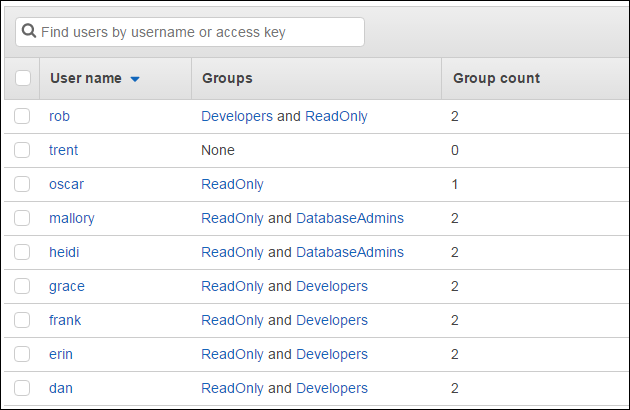 "Screenshot showing the updated ""Groups"" and ""Group count"" columns"