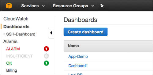 Screenshot of creating a CloudWatch dashboard