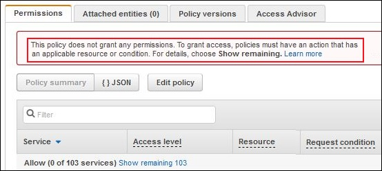 Screenshot with an error showing the policy does not grant any permissions