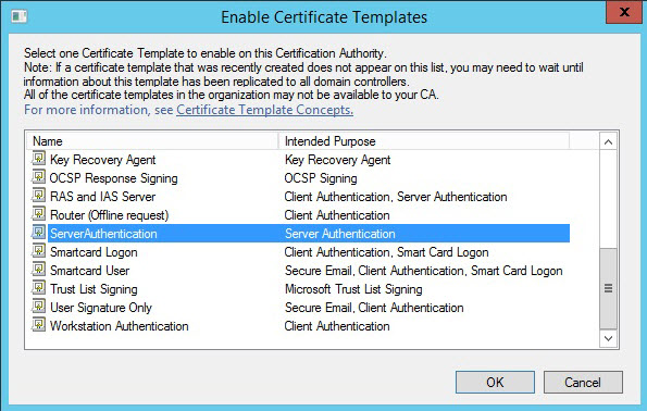 "Screenshot of the ""Enable Certificate Templates"" window"