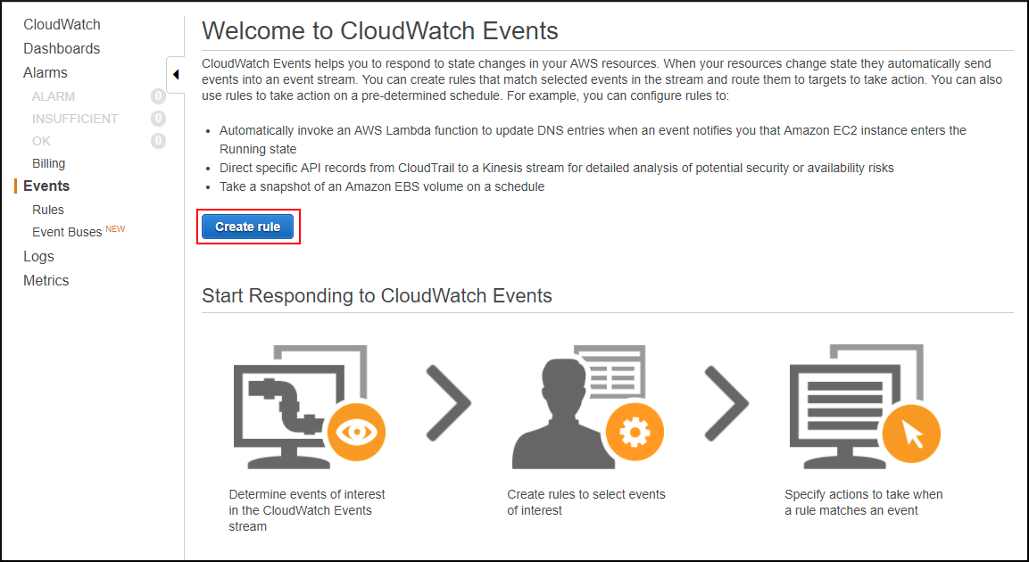 Screenshot of starting to create a rule in the CloudWatch Events console