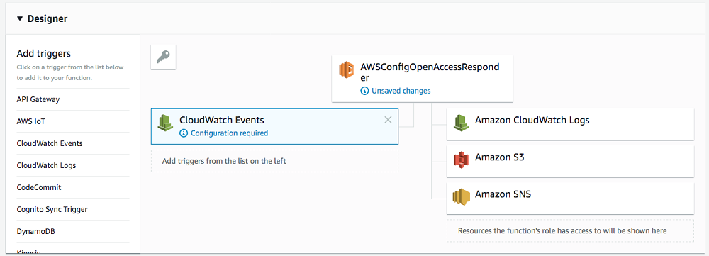 "CloudWatch Events in the ""Add triggers"" section"
