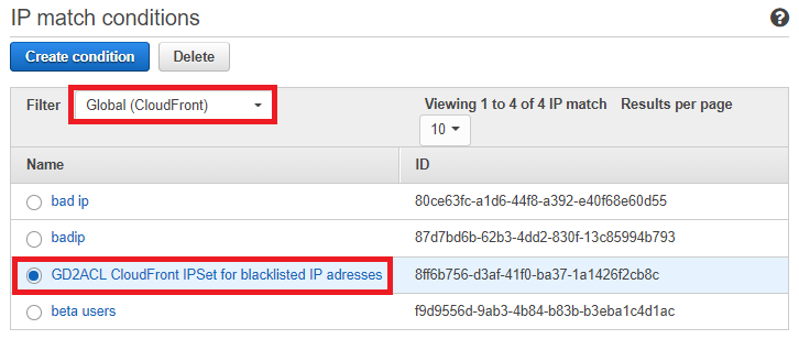 "Figure 12: Filter the list and then select ""GD2ACL CloudFront IPSet for Blacklisted IP addresses"""