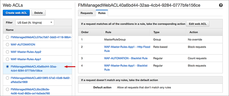 "Figure 6: Look for IDs that being with ""FMManagedWebACL"""