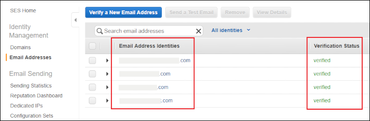 Figure 2: Verified email addresses