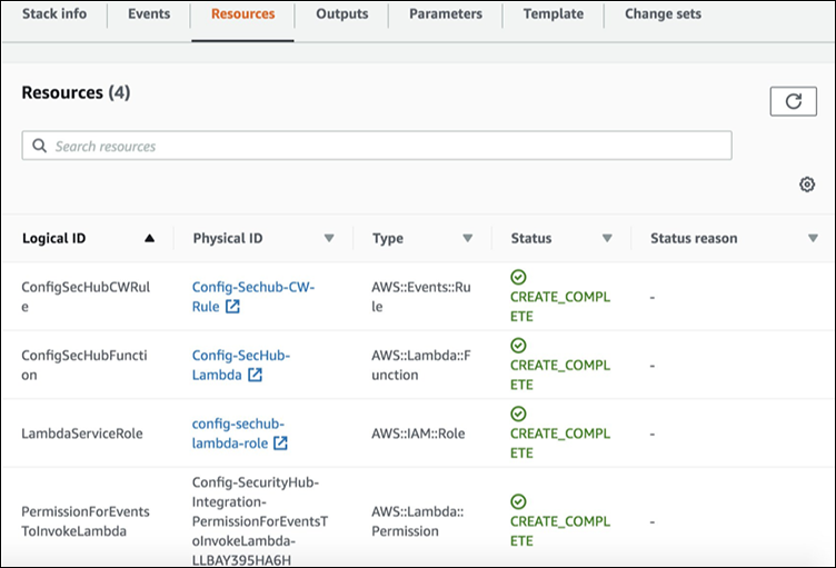 Figure 2: AWS CloudFormation Resources tab