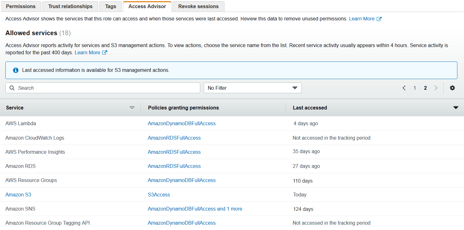 Figure 2: List of AWS services to which the role has permissions