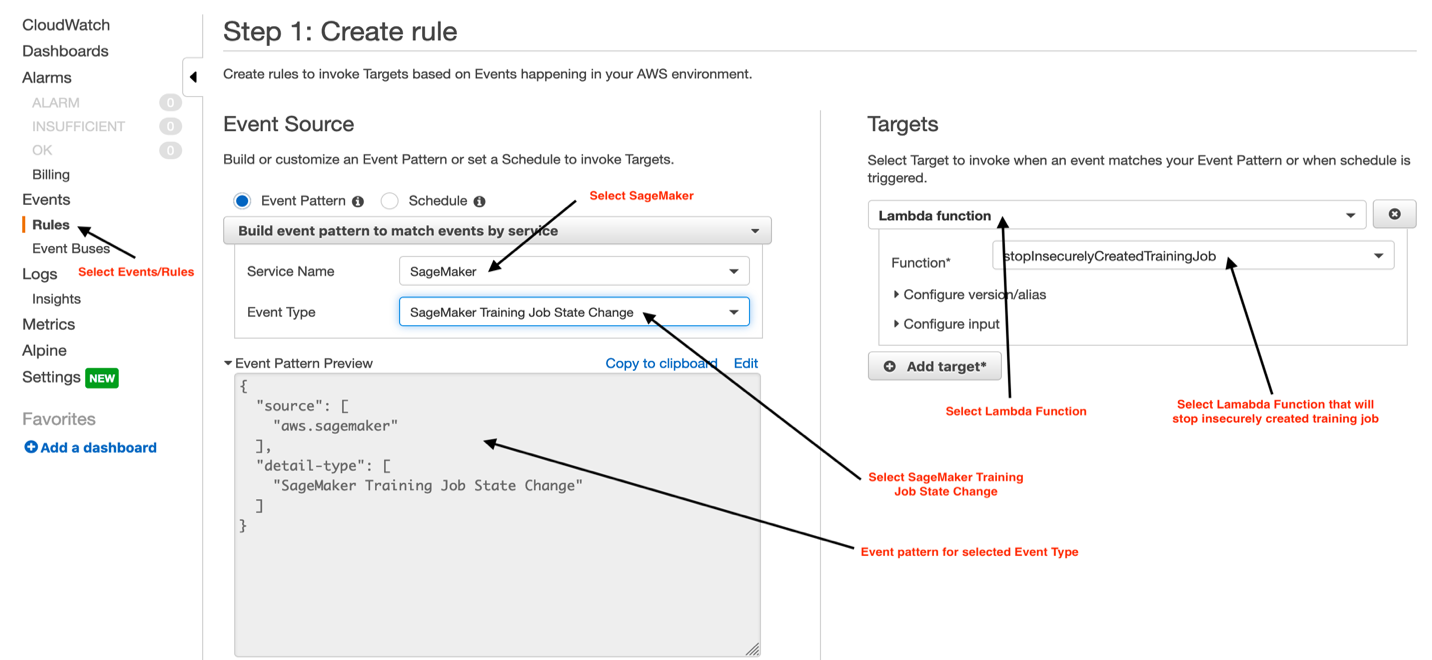 Figure 1: Create a CloudWatch event rule