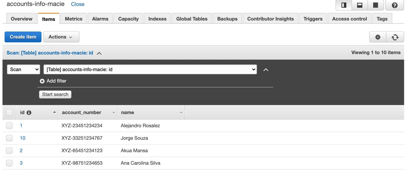 Figure 16: View of DynamoDB account-info-macie table data