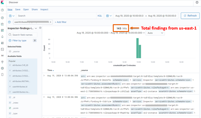 Figure 13: The total findings in Kibana for the chosen Region of an application account