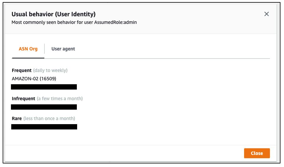 Figure 6: Discovery:IAMUser/AnomalousBehavior User Identity usual behavior
