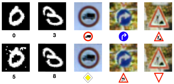Figure 2. Comparison between neural network classifications of legitimate samples (top row) and their corresponding adversarial samples (bottom row). Source: Papernot, et al.