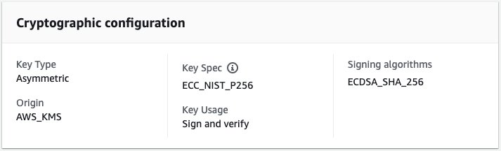 Figure 3: Cryptographic configuration of an ECDSA key pair in AWS KMS