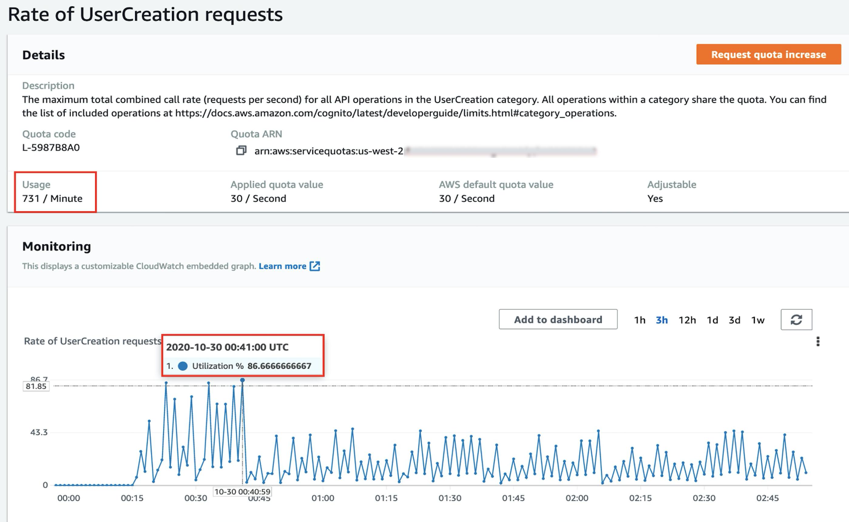 Figure 6: The Service Quotas console showing utilization vs quota metrics for Amazon Cognito UserCreation APIs