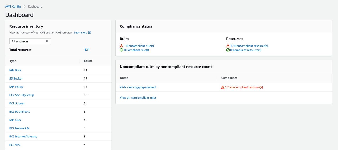 Figure 9: Example of AWS Config non-compliant resources