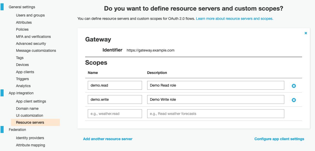 Figure 2: Resource identifier and custom scopes