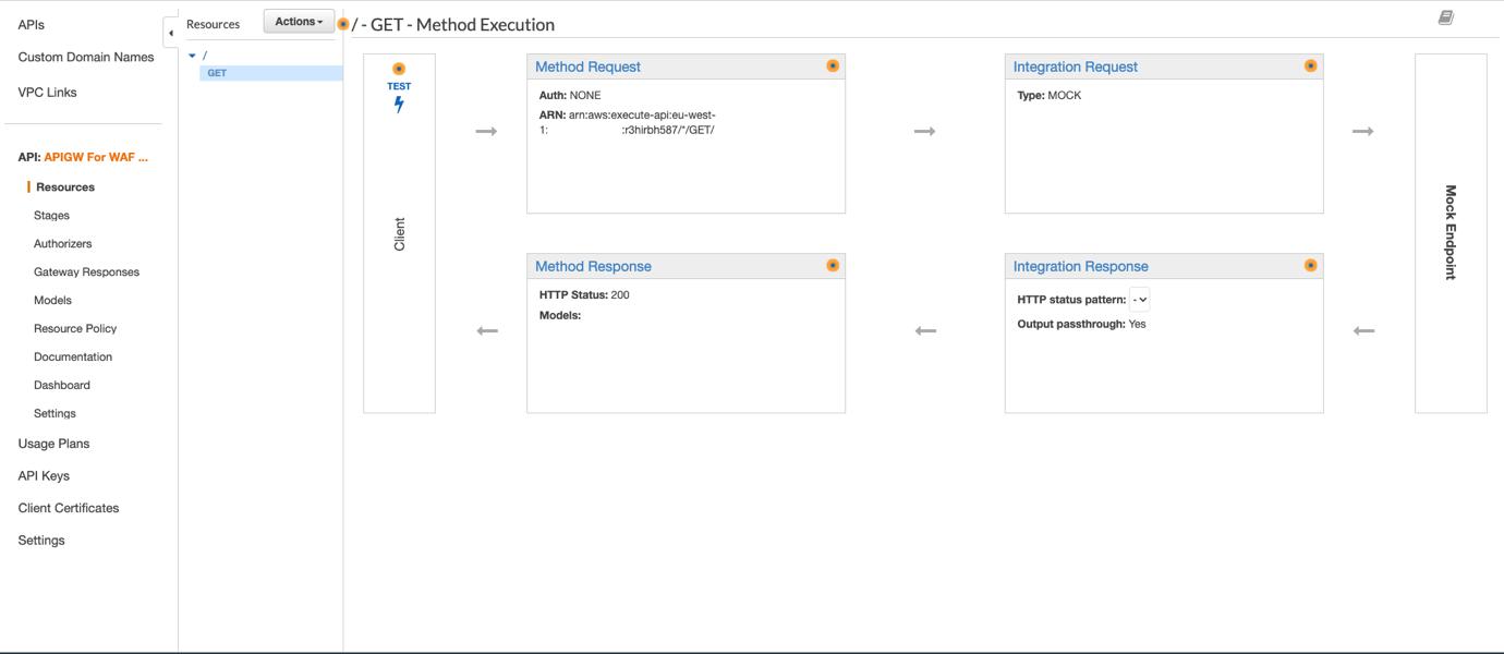 Figure 3: Creating an API with mock integration
