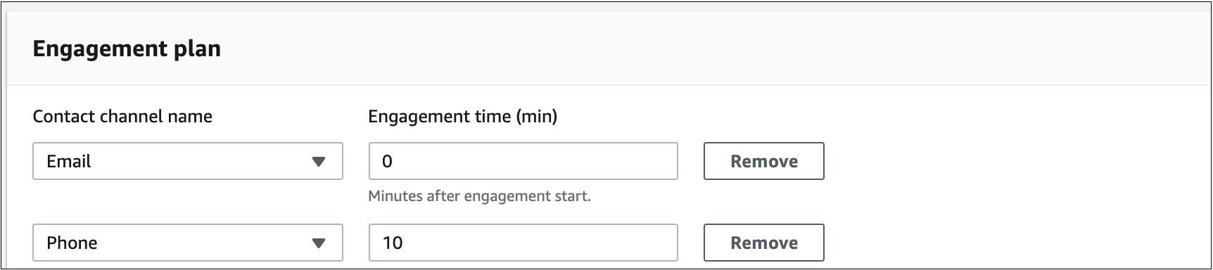 Figure 2: Engagement plan