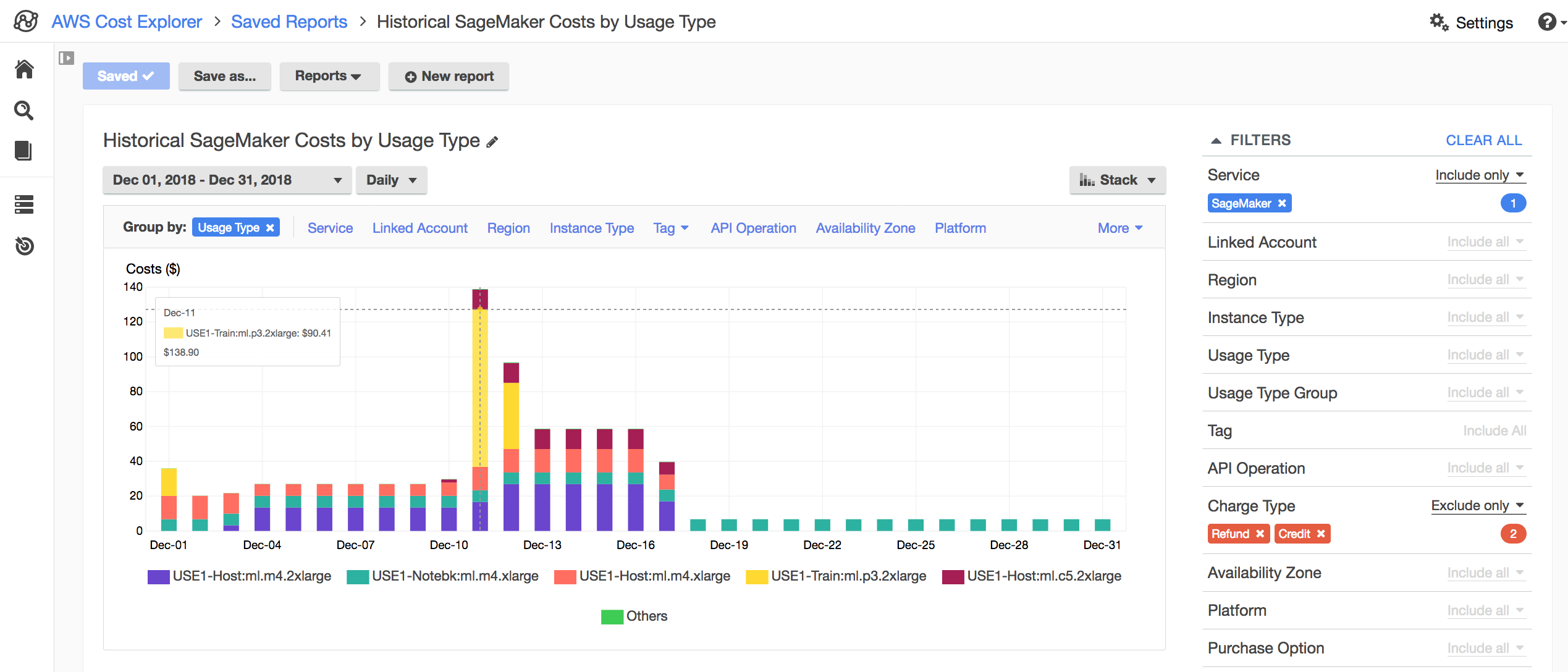 Historical SageMaker Costs by Usage Type
