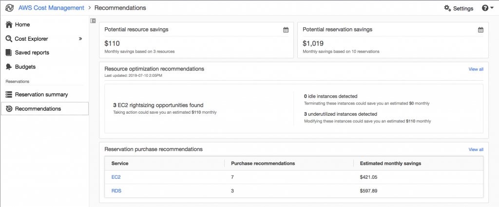 AWS Cost Optimization Recommendations