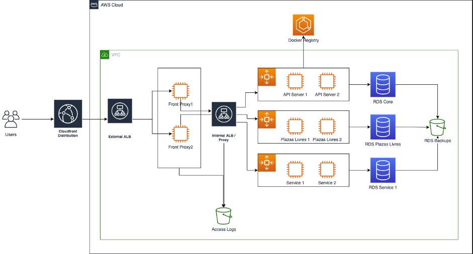 Telpark agiliza la experiencia de usuario en sus estacionamientos de la mano de Amazon Web Services