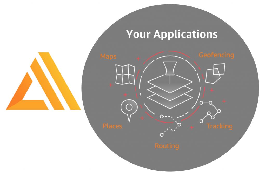 Construye aplicaciones móviles de rastreo multiplataforma con AWS Amplify y Amazon Location Service