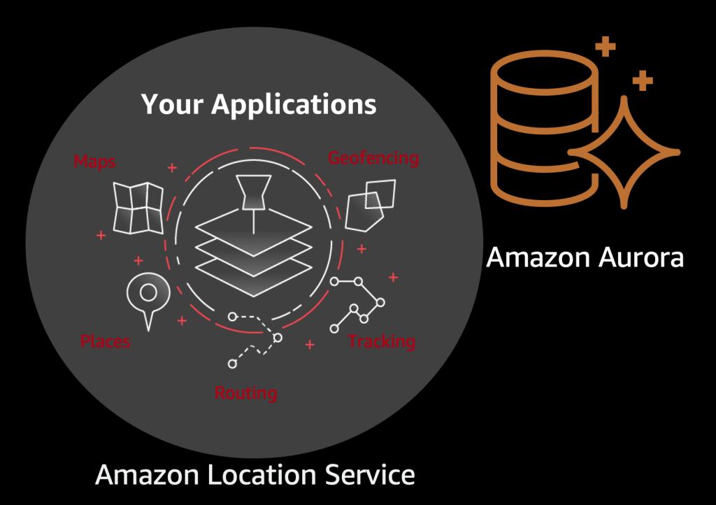 Accede a Amazon Location Service desde Amazon Aurora