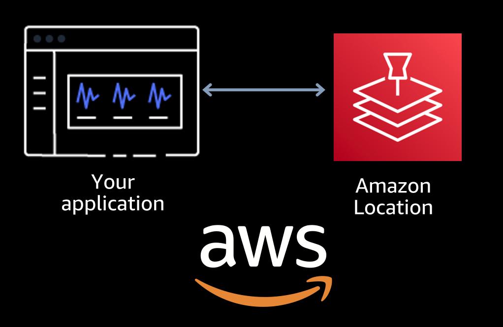Agrega un Mapa a tu página web usando Amazon Location Service