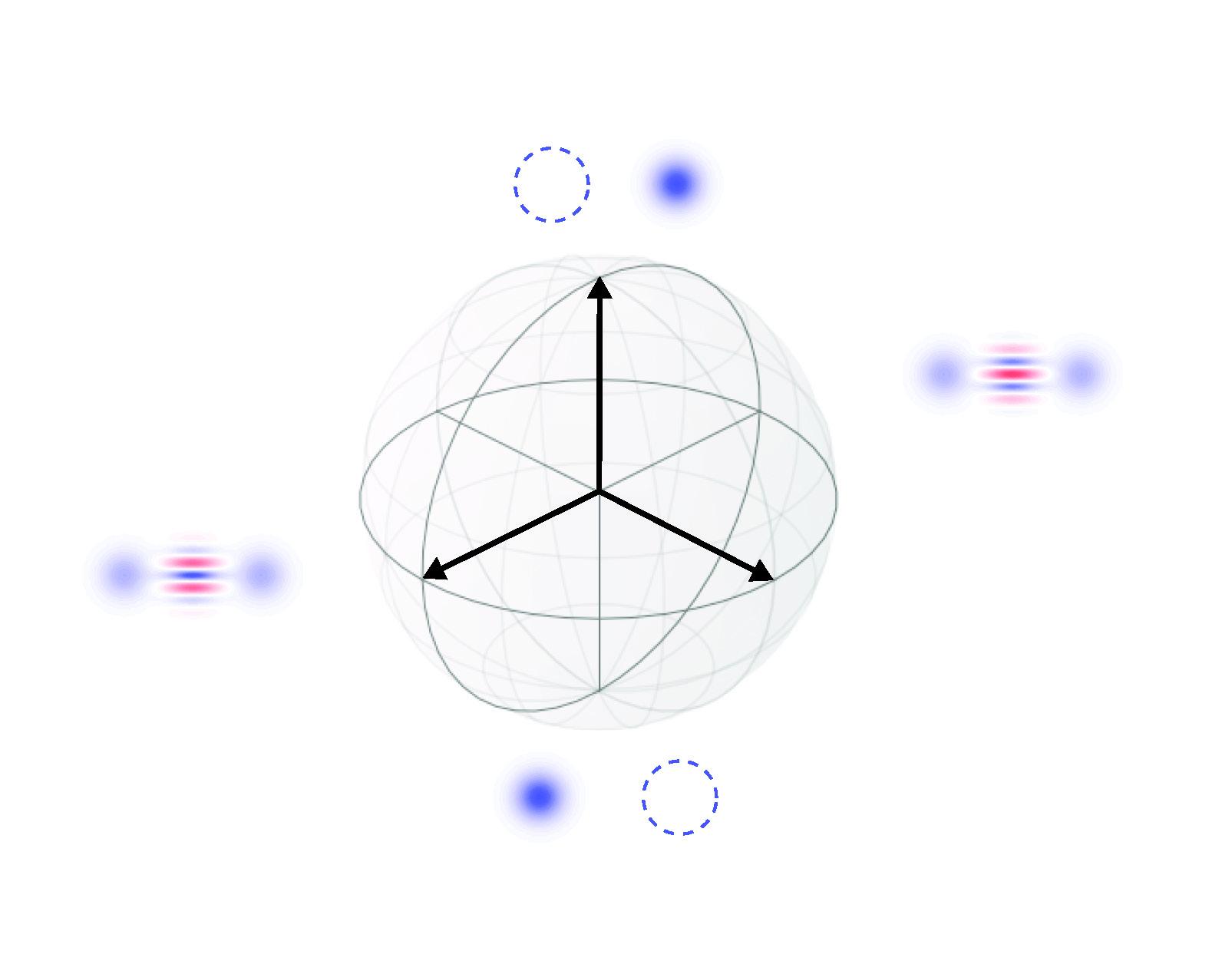 Cat codes on Bloch sphere