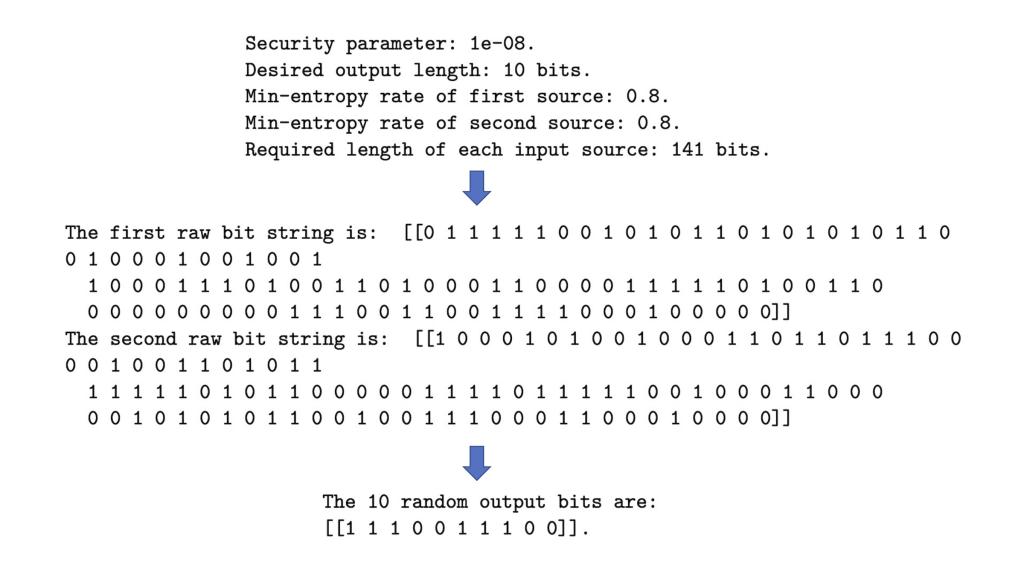 Two raw bit strings that produce 10 random output bits