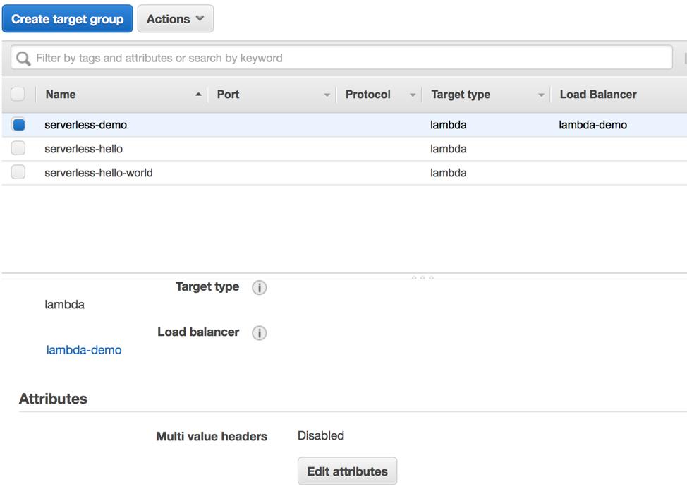 Lambda functions as targets for Application Load Balancers