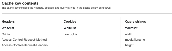 Screen Shot of Cache Policy configuration, whitelist CORS headers, and Query String parameters: width, height, and file name.