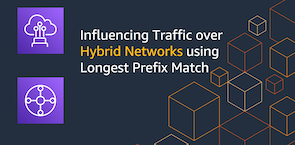 Influencing Traffic over Hybrid Networks using Longest Prefix Match