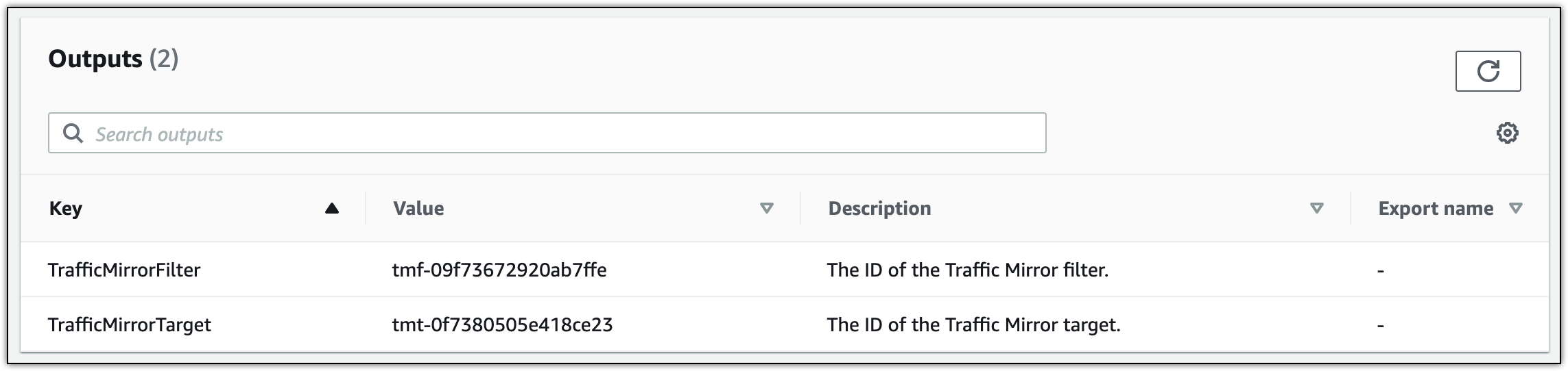 Outputs of the CloudFormation stack in the AWS Management Console.