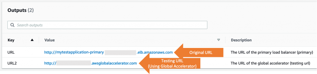 This shows a screenshot from console with two URLs where one of them has GlobalAccelerator and the other doesnot have it.