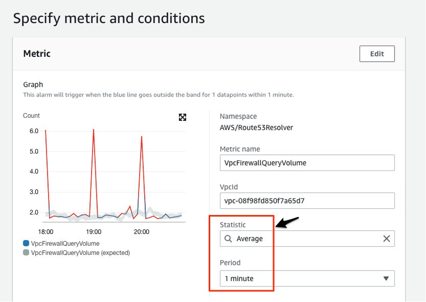 Image showing CloudWatch alarm metric and conditions setup