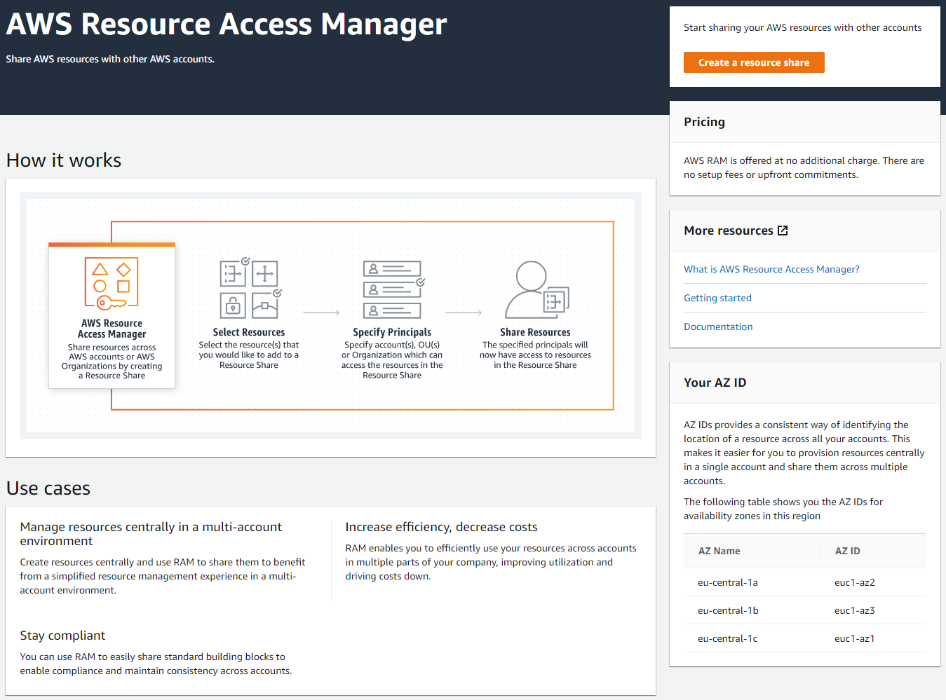 AZ ID Mappings in AWS Resource Access Manager