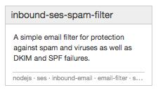 Spam filter Lambda blueprint
