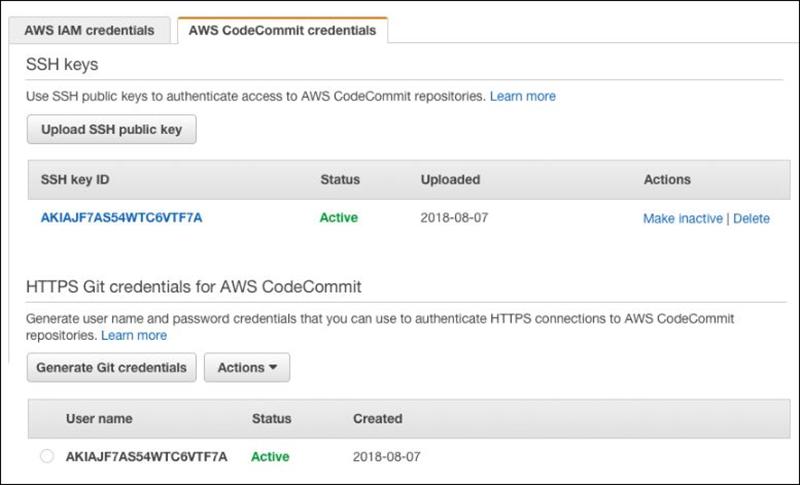 Comment générer des informations d'identification CodeCommit