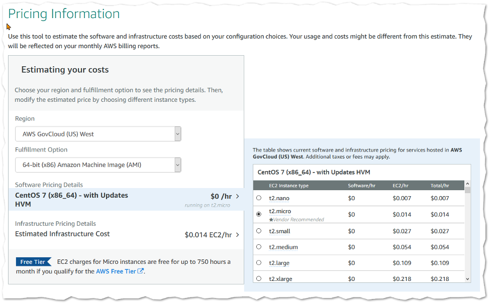 Screenshot of marketplace pricing information for product