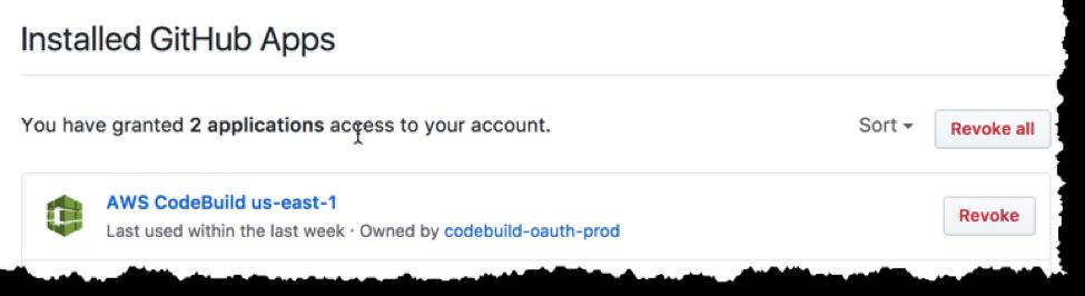 GitHub Apps