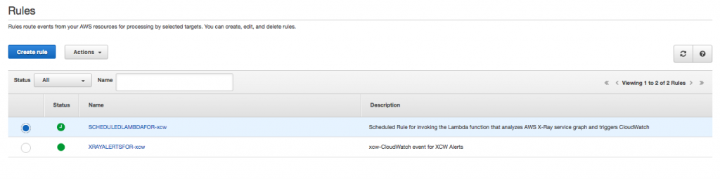 CloudWatch Rules for sample app