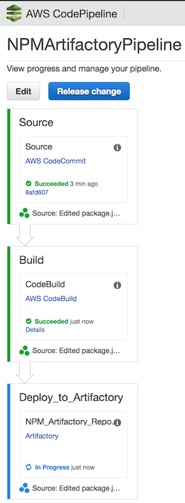 Integrating JFrog Artifactory with AWS CodePipeline | AWS DevOps Blog