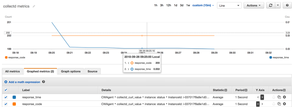 New – How to better monitor your custom application metrics