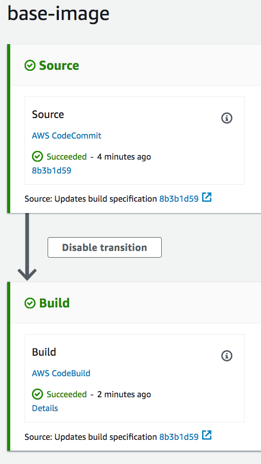 Build a Continuous Delivery Pipeline for Your Container Images with
