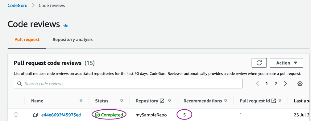 Code Review in completed state