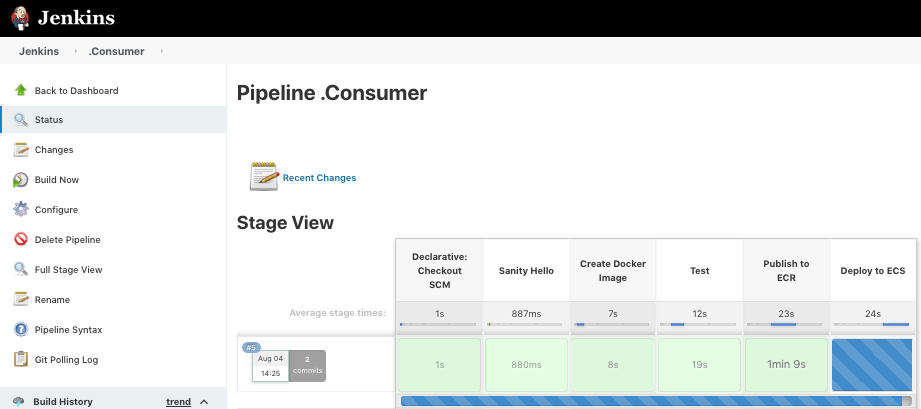 Jenkins application pipeline visualization