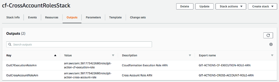 Stack that creates IAM roles to carry out cross account deployment