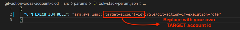 Update cdk-stack-param.json in git-actions-cross-account-cicd repo with TARGET account id