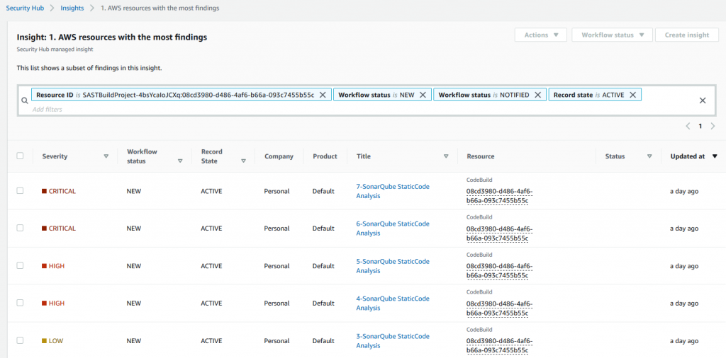 SecurityHub report from SonarQube scanning